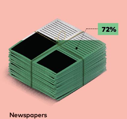 쓰레기를 줄이는 현명한 사용 방법...재활용 비율