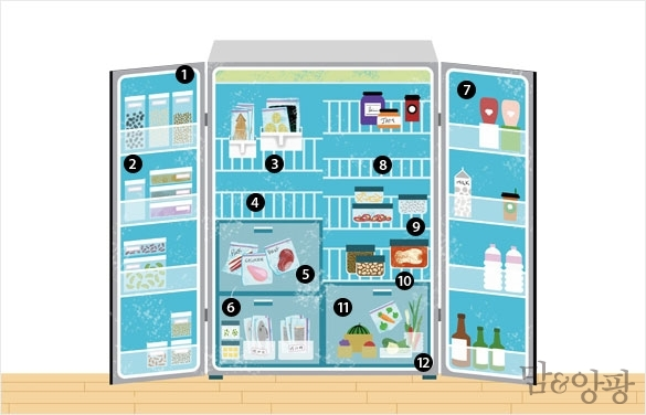 냉장고 정리를 부탁해!