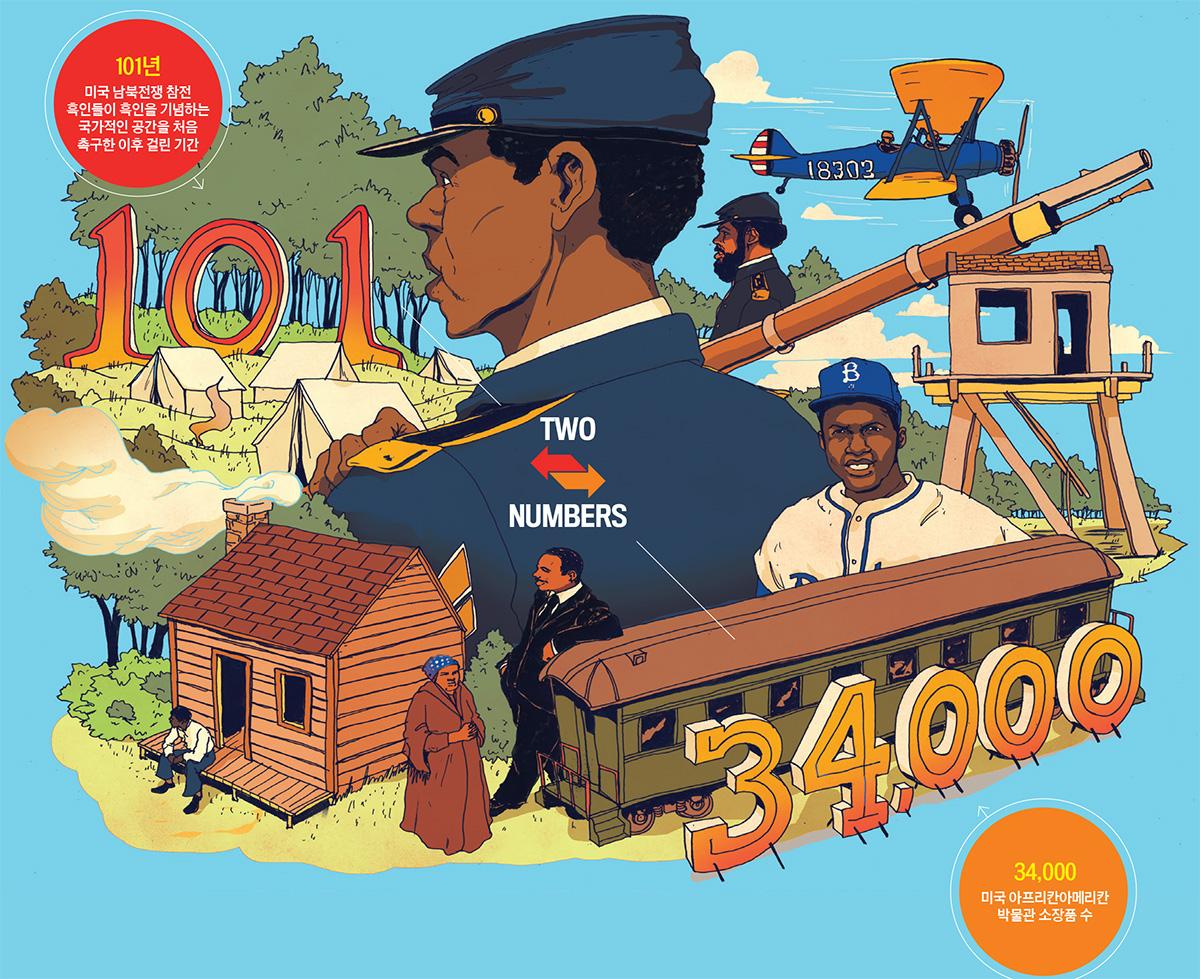 미국 흑인박물관 개장한다
